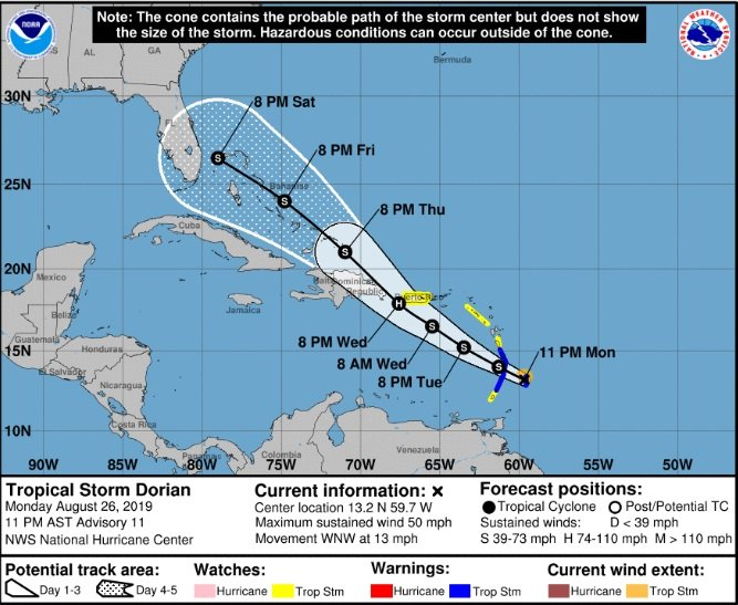Florida ingresa a la trayectoria de Dorian mientras reajuste trae mas cerca a Puerto Rico