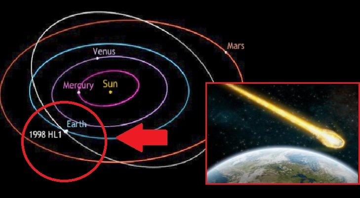 Un asteroide 'potencialmente peligroso' rozara la Tierra y puede golpearnos